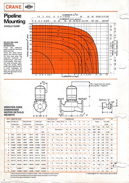 Example Crane Datasheet